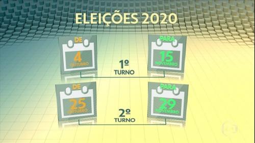 As emoções das urnas 2020