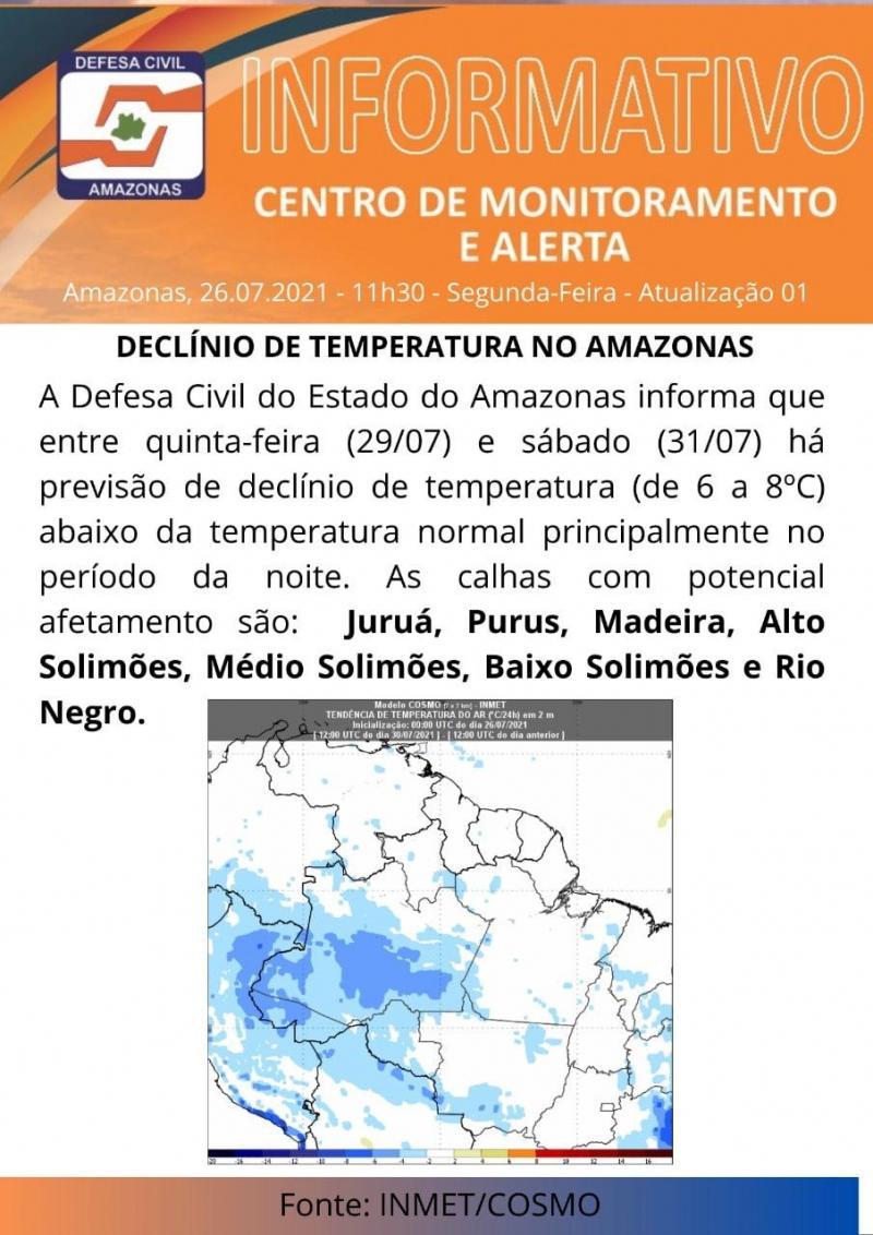 Previsão de declínio de temperatura