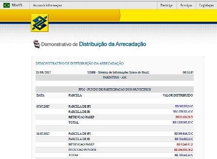 Prefeitura de Parintins recebeu mais de 20 milhões entre o dia 01 de Julho até dia 15 de Agosto