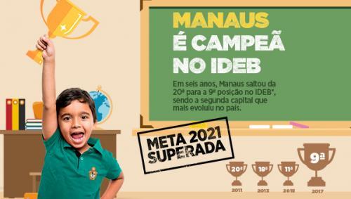 ESPECIAL PUBLICITÁRIO: Manaus é Campeã no Ideb
